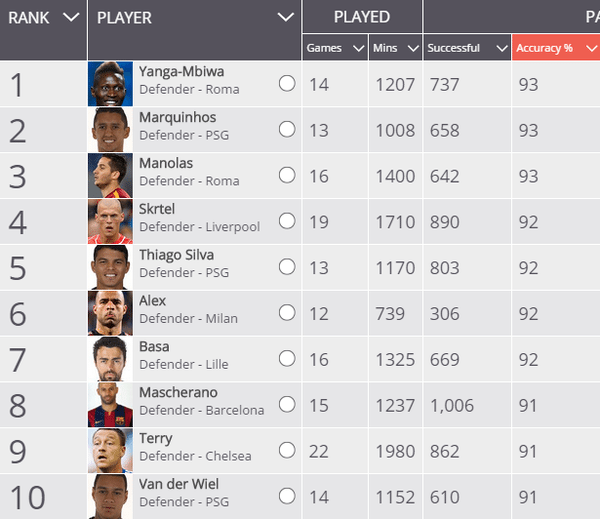Best-Ball-Playing-Defenders