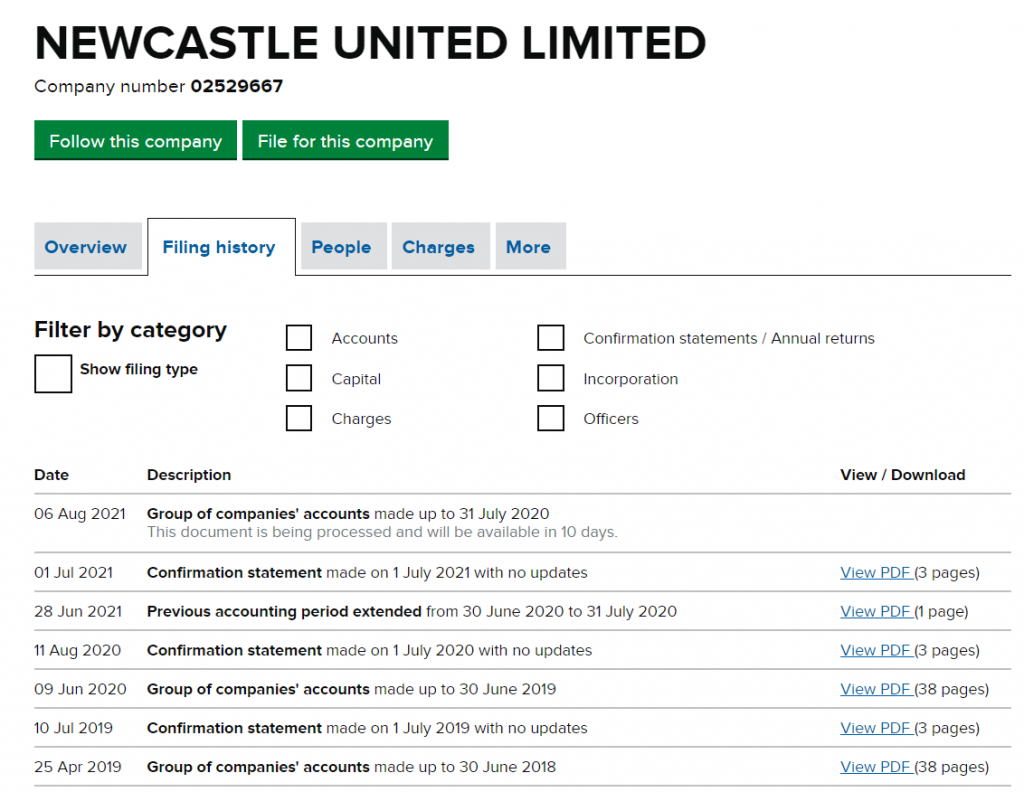 newcastle united companies house