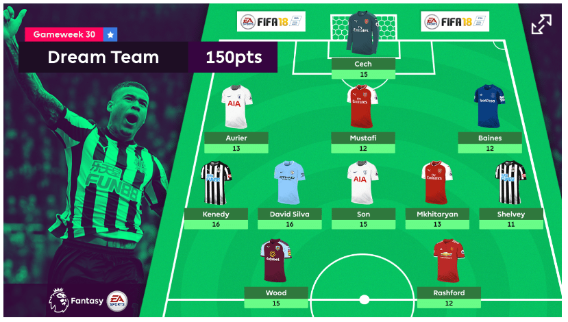 fpl dream team