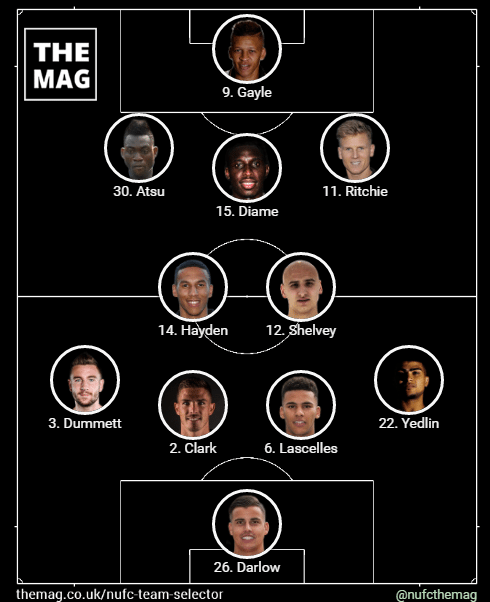 newcastle team v norwich