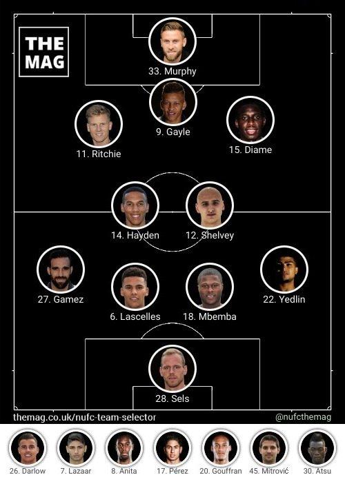newcastle team v derby