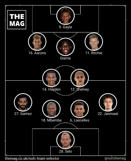 newcastle team v huddersfield