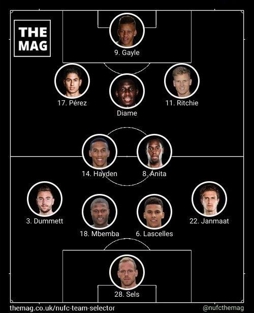 necastle team v huddersfield