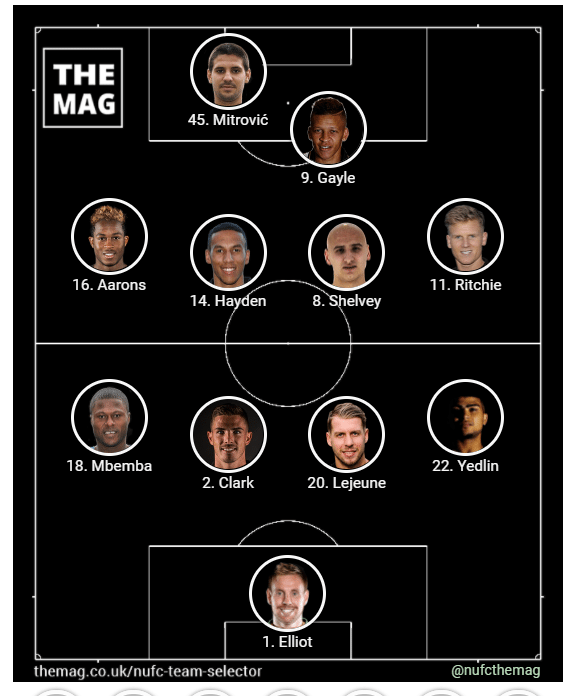 newcastle team v manchester united