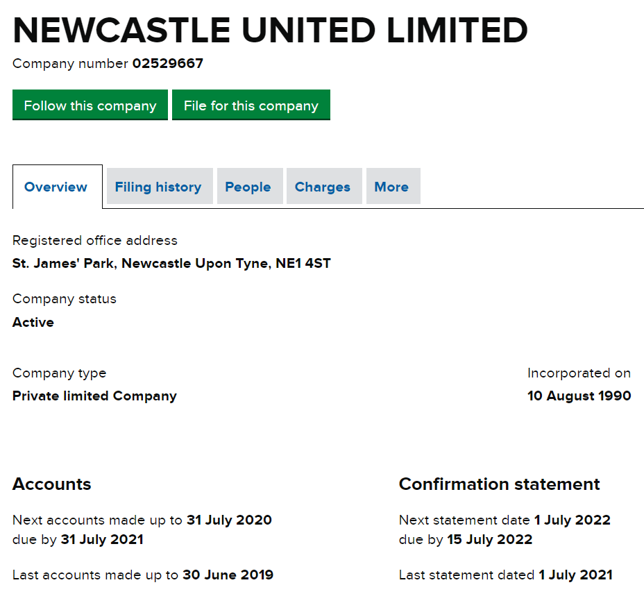Newcastle United Companies House Overview