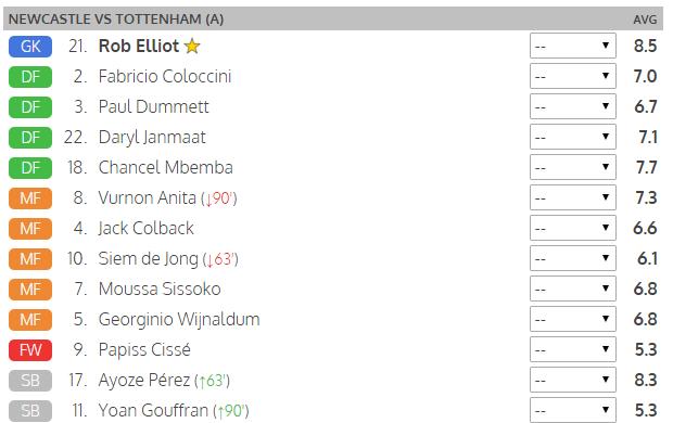 newcastle v tottenham player ratings