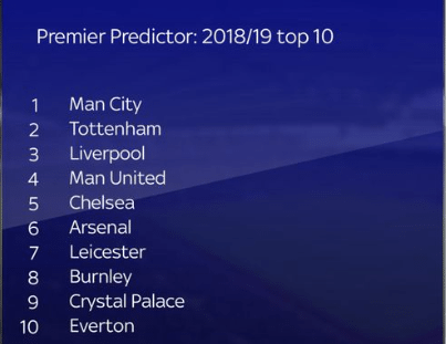 Sky Sports Predictor gives up interesting final Premier League